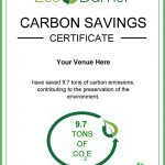 Carbon Saving Initiative